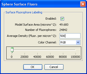 The surface fluorophore labeling control panel.