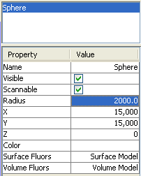 The Model Object List shows a list of models in the Microscope Simulator.